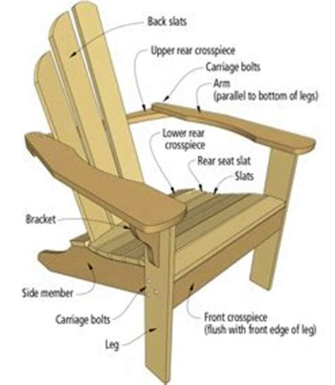 images  easy woodworking projects  pinterest