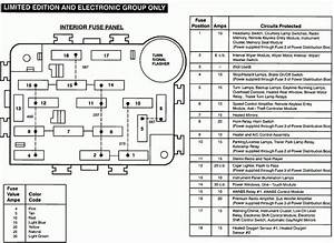 1991 Ford Explorer Wiring Diagram In 2020