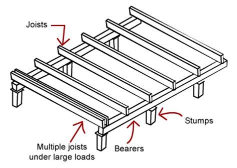 Floor Joist Spans For Common Lumber Species by Beam And Joist Subfloor Build