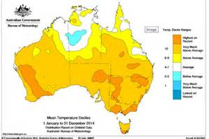 meteorology bureau australia weather bureau 2014 temperature map abc rural