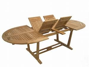 Table De Jardin Ovale : mobilier de jardin table de jardin ovale en teck 180 260 ~ Teatrodelosmanantiales.com Idées de Décoration