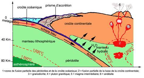 chambre magmatique cristallisation fractionnee dans une chambre magmatique