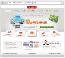 Santander Bank Kredit Erfahrungen : der norisbank kredit erfahrungen tipps und testbericht ~ Jslefanu.com Haus und Dekorationen