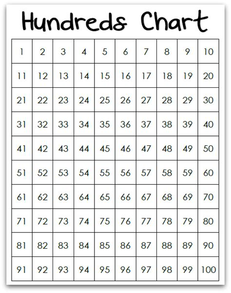 Best Number Chart 1 100 Ideas And Images On Bing Find What You