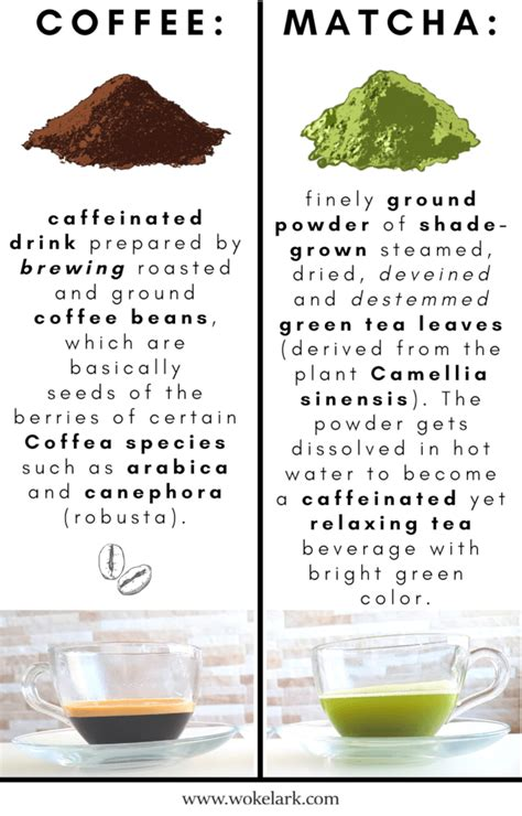 I don't touch coffee or energy drinks, but i drink. Matcha vs. Coffee - The Ultimate Comparison