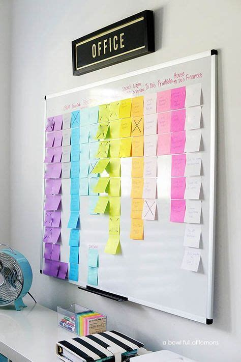 whiteboard  color coded post    great