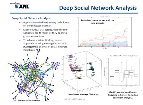 ufouo penn state applied research laboratory social