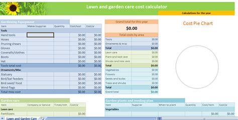 personal monthly budget template personal monthly budget