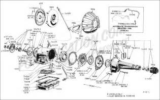 Ford C6 Wiring Diagram Ford Ignition Switch Wiring Diagram Briggs