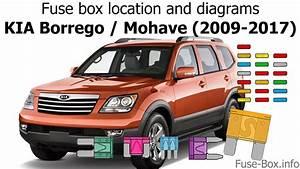 Fuse Box Location And Diagrams  Kia Borrego    Mohave  2009