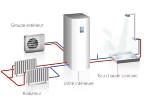prix pompe à chaleur air air pompe 224 chaleur air eau prix installation energies naturels