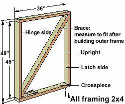 A quick question about cross braces for a wooden fence