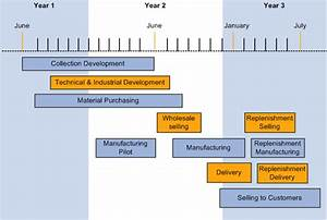 Understanding The Jd Edwards Enterpriseone Apparel