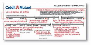 Cheque De Banque Banque Populaire : remise de cheque banque populaire maroc organiser un concours en ligne ~ Medecine-chirurgie-esthetiques.com Avis de Voitures