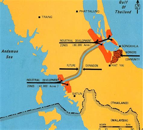 The Kra-Canal Project