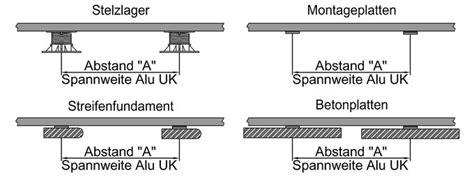terrassendielen unterkonstruktion abstand wpc bpc montageanleitung verlegeanleitung zu selbst verlegen wpc poolterrasse adorjan