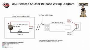 Usb Remote