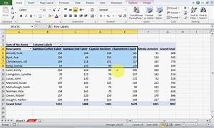 Show Grand Total On Pivot Chart Quick Fix Youtube