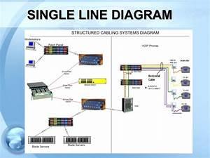 Meljun Cortes Cabling