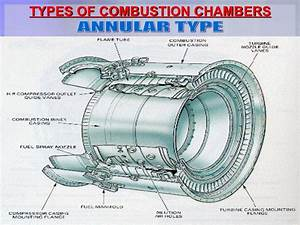 Presentation Combustion Chamber