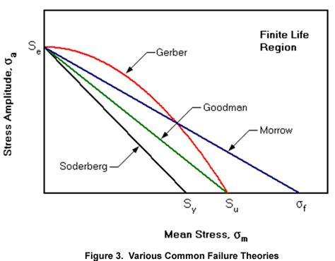 goodman calculation diagram goodman air conditioners