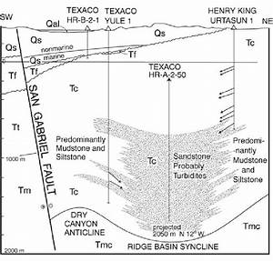 Cross Section Showing Ridge Basin Syncline  Dry Canyon