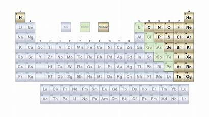 Periodic Table Metals Non Elements Nonmetals Nonmetal