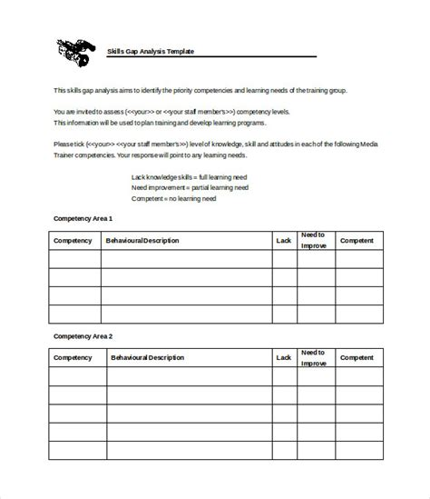 Personal Gap Analysis Template by Gap Analysis Template 17 Free Templates Free