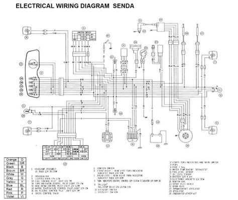 Yamaha Scooter Wiring Diagram Ga by Ledningsdiagram Derbi Senda Skrevet Af Chris Derbi