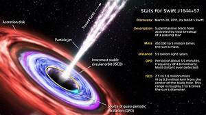 Black Hole Diagram with Labels - Pics about space