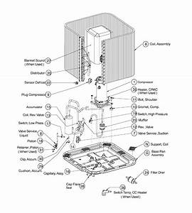 Package Unit Parts Diagram