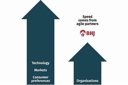 Bhj Speed Change Understanding Clients