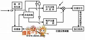 Infrared Sensor Control Circuit - Other Circuit