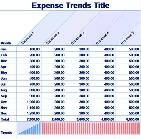 small business expense sheet related excel templates for microsoft excel 2007 2010 2013