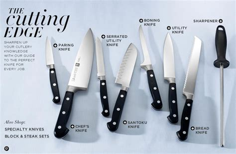 types of kitchen knives common kitchen knivesedit knife names