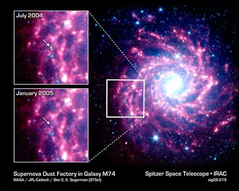 news spitzer helps solve mystery  space dust