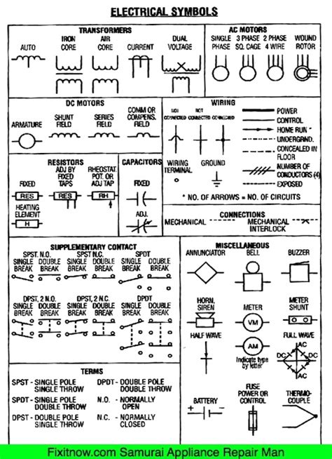 electrical symbols wiring and schematic diagrams fixitnow samurai appliance repair