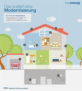 Kredit Für Wiederaufbau : modernisierung sanierung im eigenheim g nstig finanzieren ~ Michelbontemps.com Haus und Dekorationen