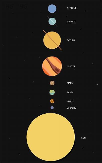 Solar System Wallpapers Planets Phone Background Getwallpapers