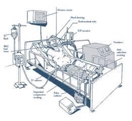 ICU Intensive Care Ventilator