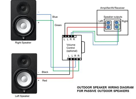 321 bose wiring diagram home theater wiring diagram wiring