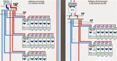alimentation electrique cuisine schema de cablage tableau divisionnaire schema electrique