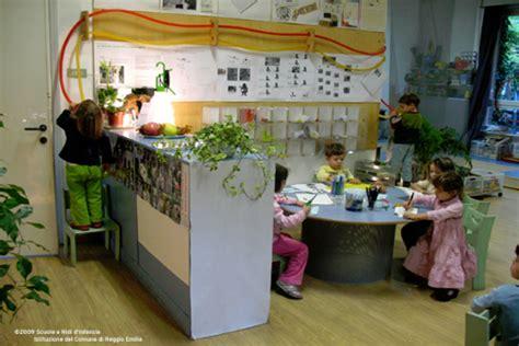 reggio emilia alliance ireland early childhood ireland
