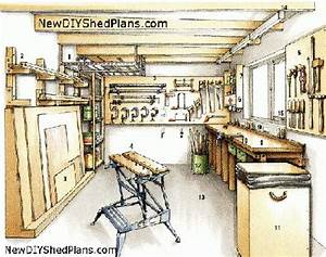 Woodshop Ideas Home Workshop Layouts: Woodshop Ideas