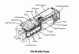 Iss Spacewalkers Install New External Hd Cameras  Retract