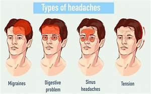 The Best Methods To Relieve Headaches In Just 5 Minutes