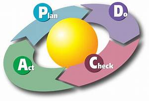 File Pdca Cycle Svg