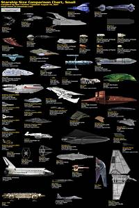 Size Comparison Of Famous Sci-fi Spaceships [Infographics ...