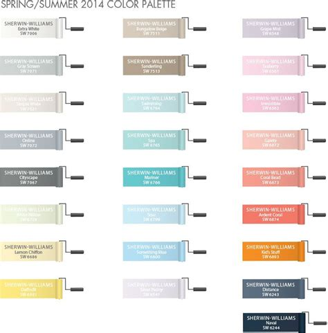 sherwin williams pottery barn home color trends