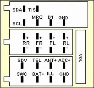 24 Pin Delco Radio Wiring Diagram : opel delco cdr 500 head unit pinout diagram ~ A.2002-acura-tl-radio.info Haus und Dekorationen